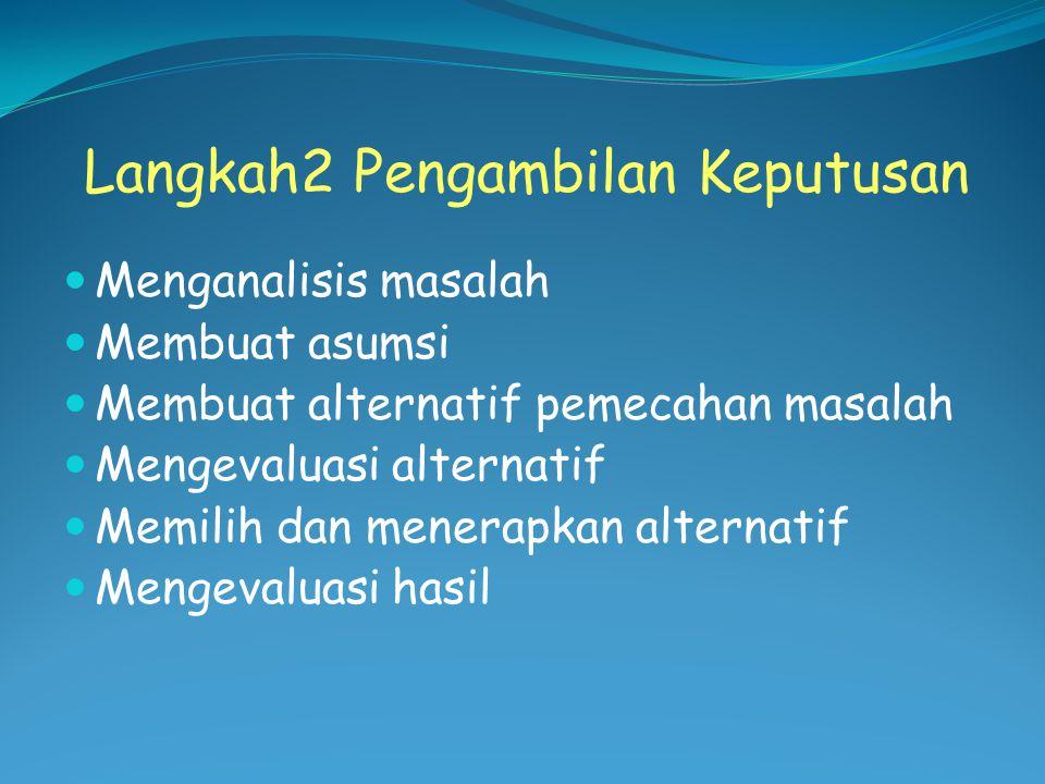 Menganalisis masalah  mengenali masalah, definisikan apa masalahnya Membuat asumsi  Urgen atau tidak.