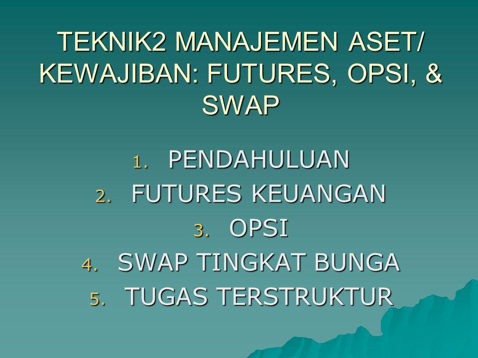 TEKNIK2 MANAJEMEN ASET/ KEWAJIBAN: FUTURES, OPSI, & SWAP 1.