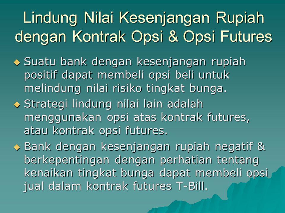 Lindung Nilai Kesenjangan Rupiah dengan Kontrak Opsi & Opsi Futures  Suatu bank dengan kesenjangan rupiah positif dapat membeli opsi beli untuk melindung nilai risiko tingkat bunga.