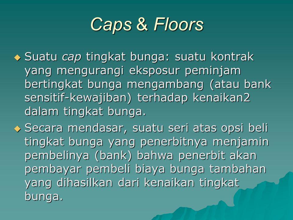 Caps & Floors  Suatu cap tingkat bunga: suatu kontrak yang mengurangi eksposur peminjam bertingkat bunga mengambang (atau bank sensitif-kewajiban) terhadap kenaikan2 dalam tingkat bunga.