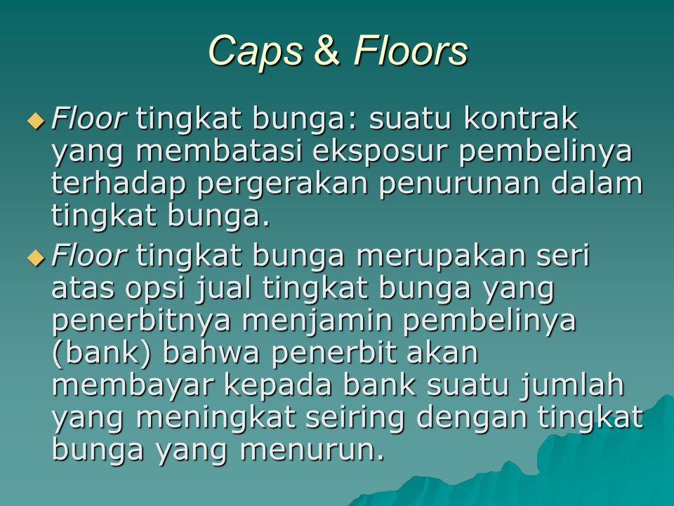 Caps & Floors  Floor tingkat bunga: suatu kontrak yang membatasi eksposur pembelinya terhadap pergerakan penurunan dalam tingkat bunga.