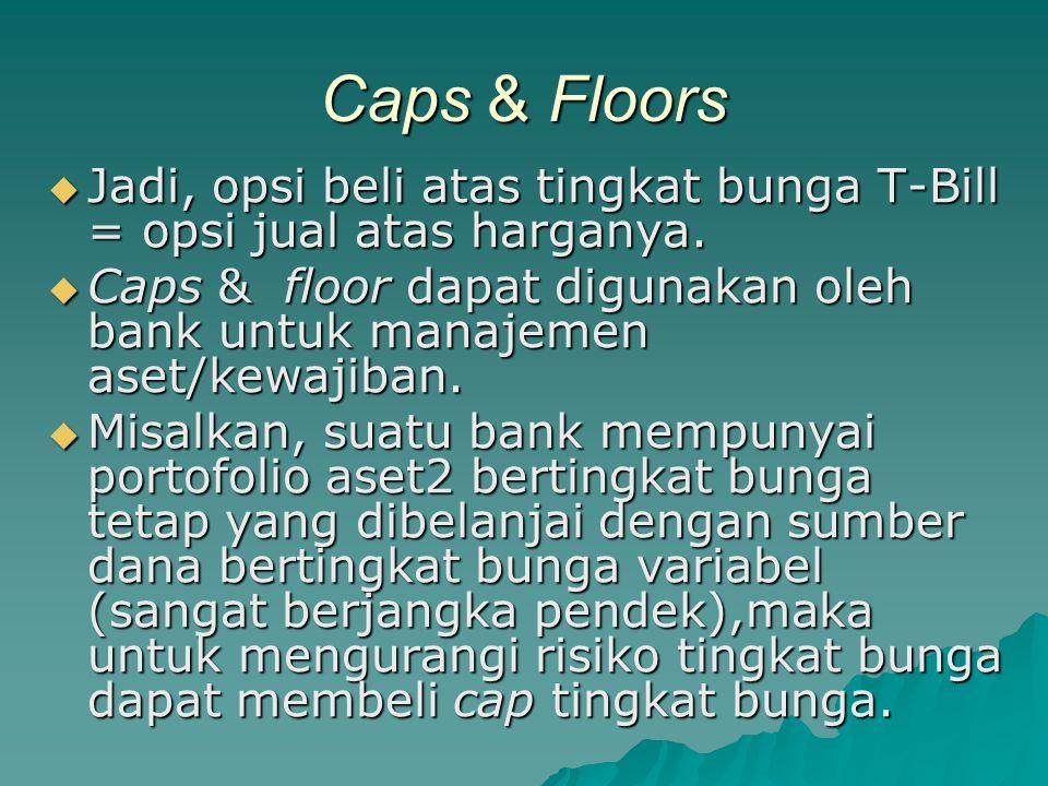 Caps & Floors  Jadi, opsi beli atas tingkat bunga T-Bill = opsi jual atas harganya.