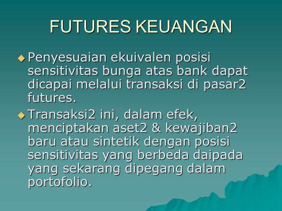 Sifat2 Kontrak Futures (1)  Kontrak futures: persetujuan terstan- dar untuk membeli atau menjual suatu kuantitas yang dispesifikkan atas instrumen keuangan pada tanggal mendatang yang dispesifikkan pada harga tertentu.