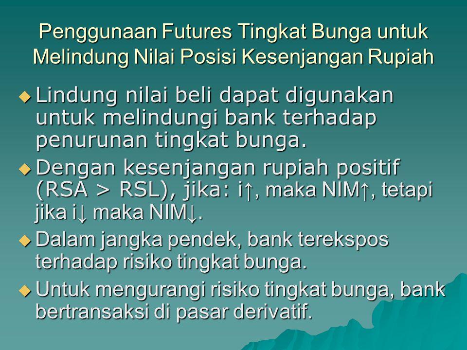 Penggunaan Futures Tingkat Bunga untuk Melindung Nilai Posisi Kesenjangan Rupiah  Lindung nilai beli dapat digunakan untuk melindungi bank terhadap penurunan tingkat bunga.