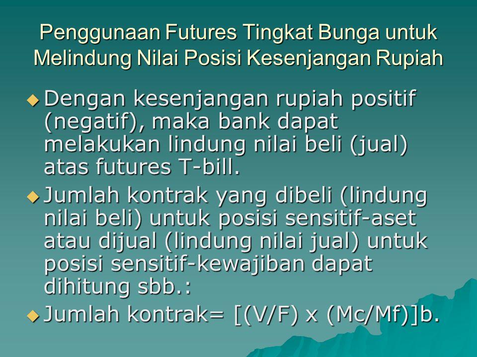 Penggunaan Futures Tingkat Bunga untuk Lindung Nilai Kesenjangan Durasi  Futures tingkat bunga dapat juga digunakan untuk lindung nilai suatu ketidakselarasan dalam durasi aset2 & kewajiban2 bank.