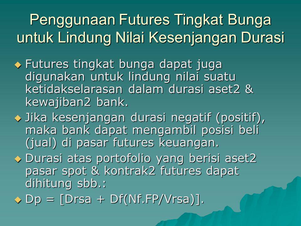 Lindung Nilai Kesenjangan Rupiah dengan Kontrak Opsi & Opsi Futures  Manajemen bank dapat menggunakan kontrak opsi untuk melindung nilai risiko tingkat bunga.