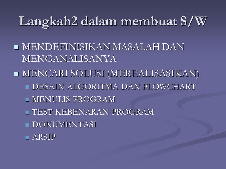 Start Desain Algoritma & Flowchart Menulis program Test Kebenaran Program Dokumentasi Arsip Merealisasikan S/W