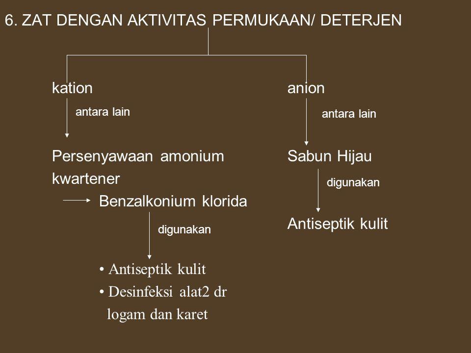 6. ZAT DENGAN AKTIVITAS PERMUKAAN/ DETERJEN kationanion Persenyawaan amoniumSabun Hijau kwartener Benzalkonium klorida Antiseptik kulit Desinfeksi ala