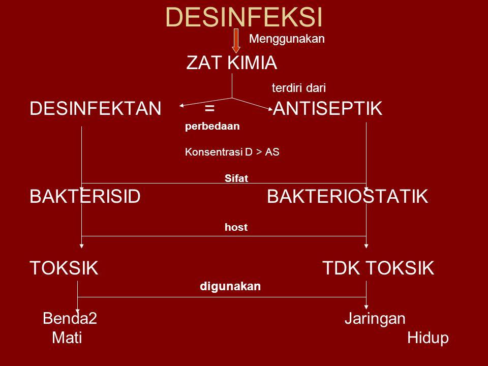 DESINFEKSI ZAT KIMIA terdiri dari DESINFEKTAN = ANTISEPTIK perbedaan Konsentrasi D > AS Sifat BAKTERISID BAKTERIOSTATIK host TOKSIKTDK TOKSIK digunaka