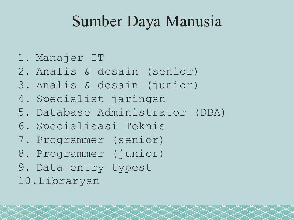 Sumber Daya Manusia 1.Manajer IT 2.Analis & desain (senior) 3.Analis & desain (junior) 4.Specialist jaringan 5.Database Administrator (DBA) 6.Speciali