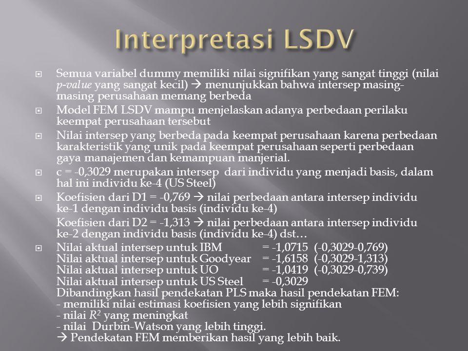  Semua variabel dummy memiliki nilai signifikan yang sangat tinggi (nilai p-value yang sangat kecil)  menunjukkan bahwa intersep masing- masing peru