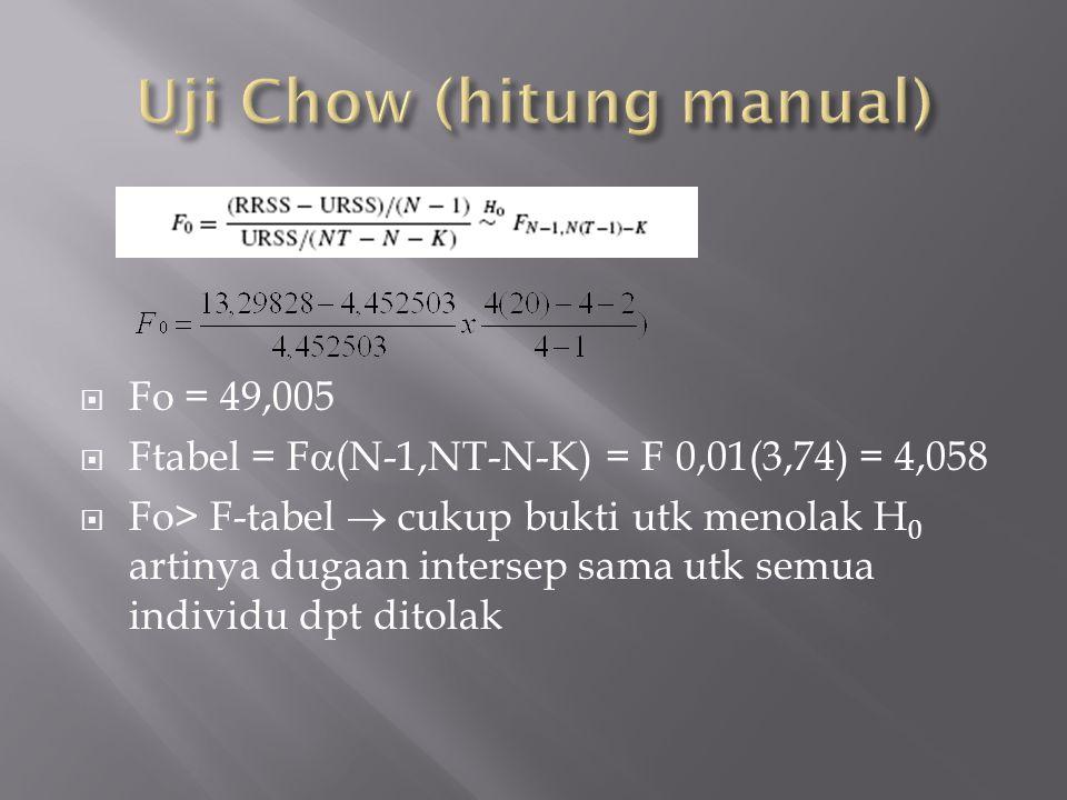  Fo = 49,005  Ftabel = F  (N-1,NT-N-K) = F 0,01(3,74) = 4,058  Fo> F-tabel  cukup bukti utk menolak H 0 artinya dugaan intersep sama utk semua individu dpt ditolak