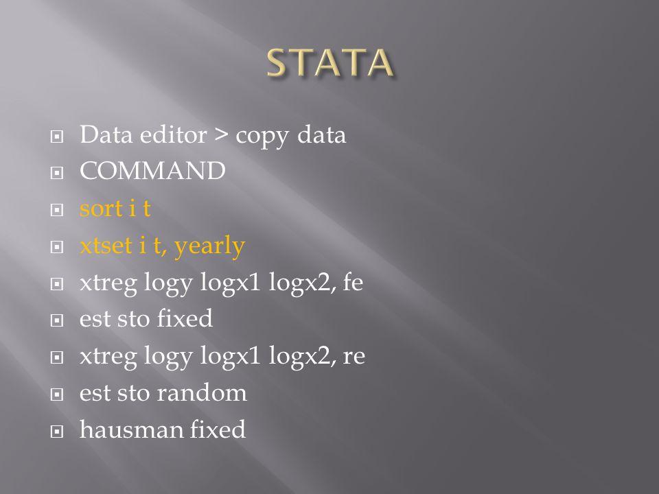  Data editor > copy data  COMMAND  sort i t  xtset i t, yearly  xtreg logy logx1 logx2, fe  est sto fixed  xtreg logy logx1 logx2, re  est sto random  hausman fixed