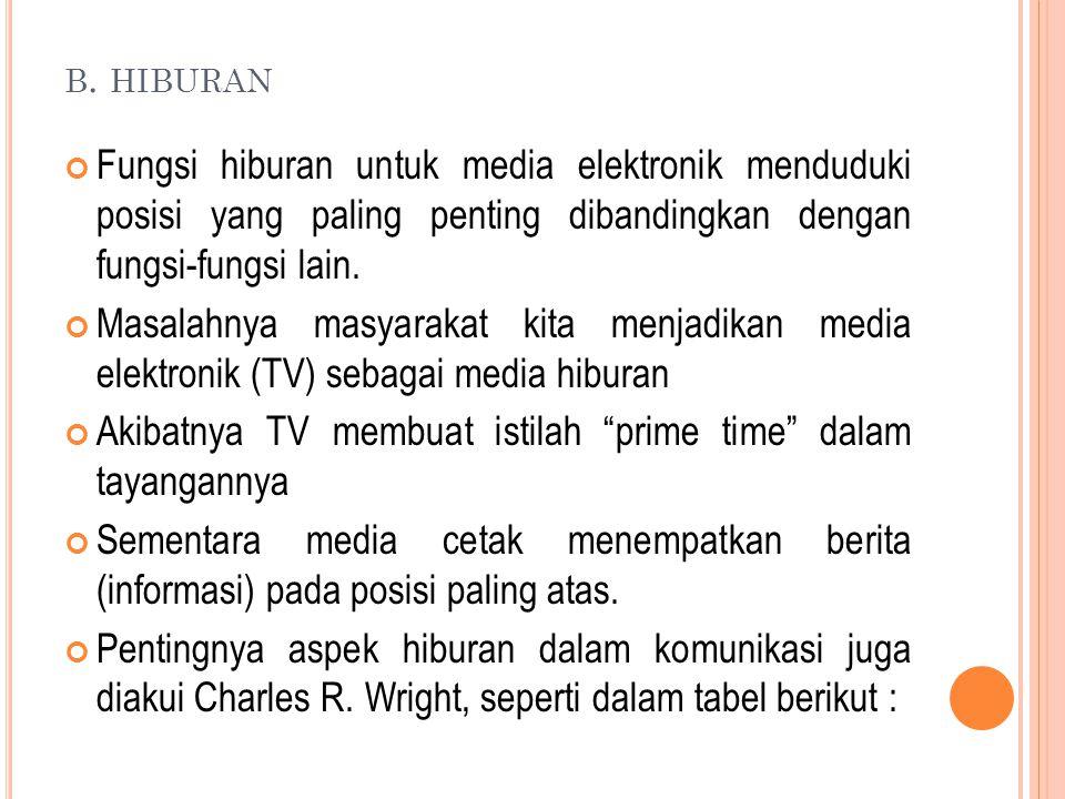 B. HIBURAN Fungsi hiburan untuk media elektronik menduduki posisi yang paling penting dibandingkan dengan fungsi-fungsi lain. Masalahnya masyarakat ki