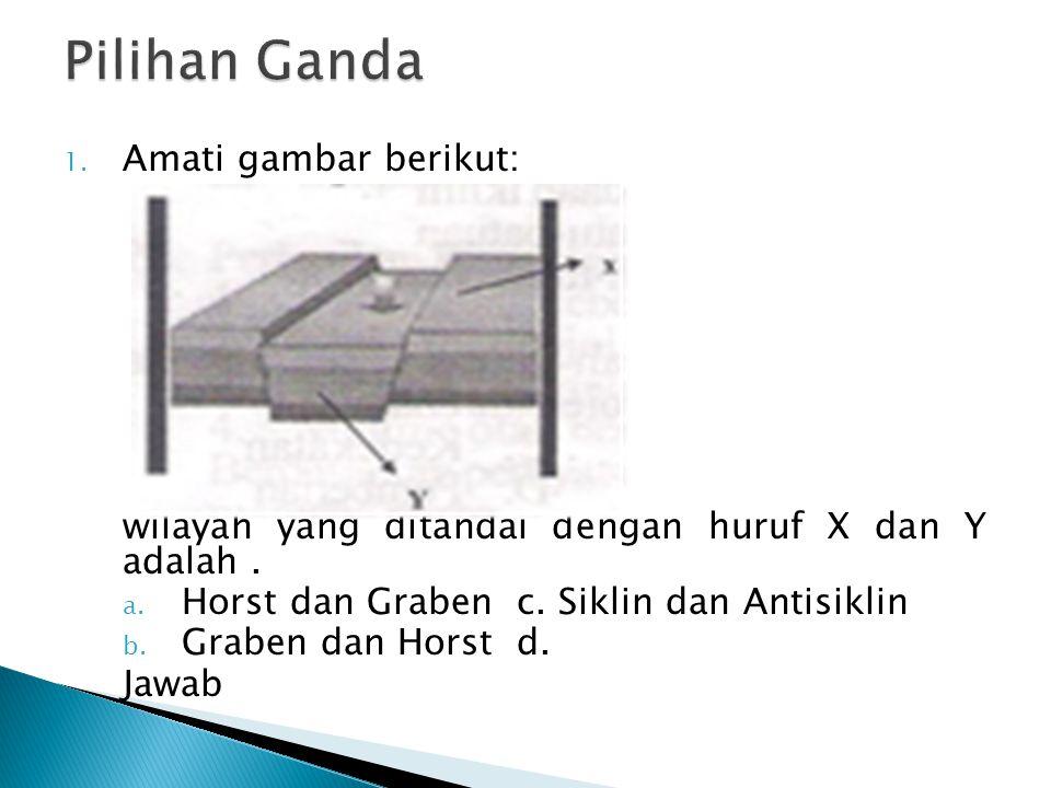 31.Pembentukan BPUPKI mempunyai arti penting bagi Indonesia karena badan ini telah......