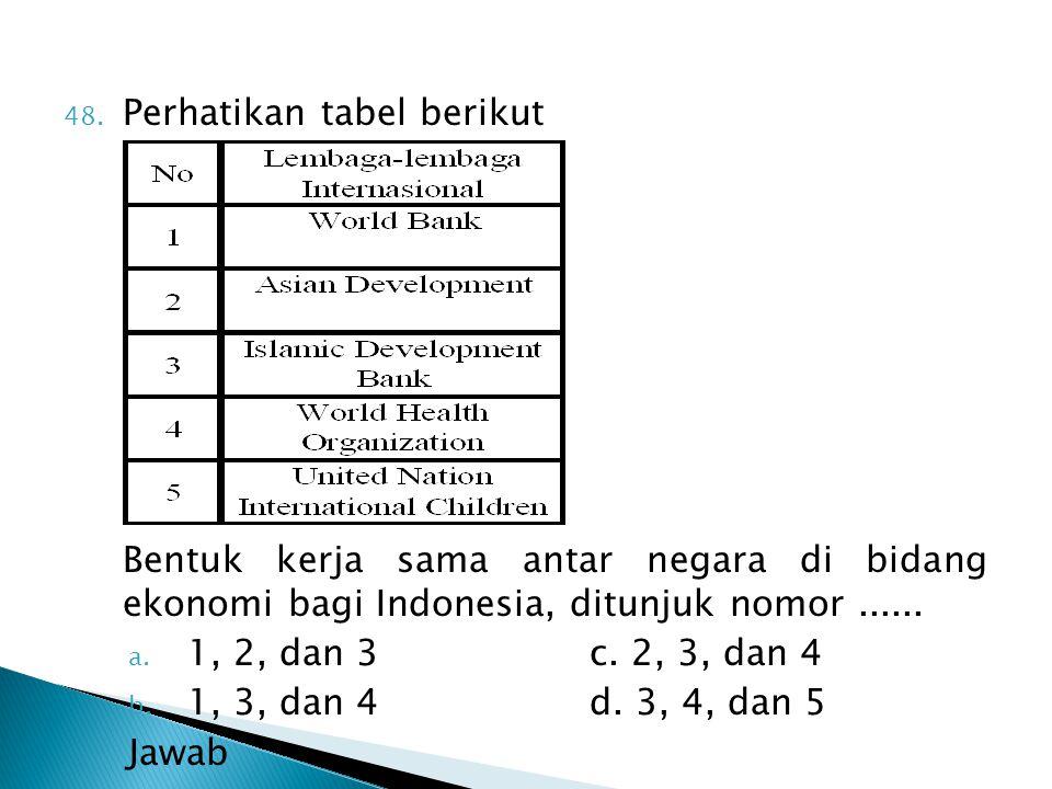 48. Perhatikan tabel berikut Bentuk kerja sama antar negara di bidang ekonomi bagi Indonesia, ditunjuk nomor...... a. 1, 2, dan 3c. 2, 3, dan 4 b. 1,