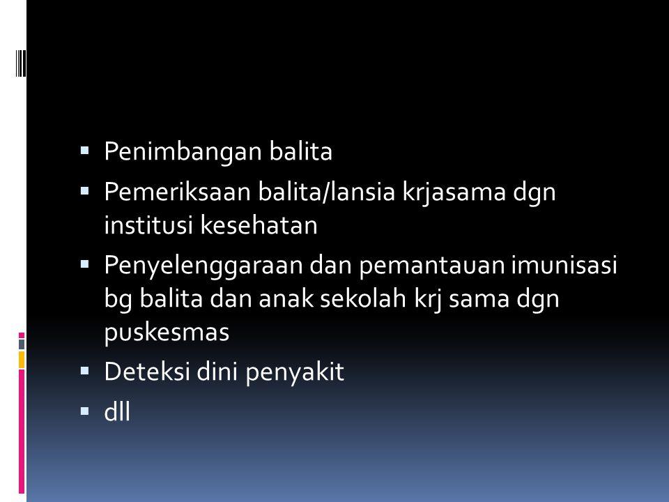  Penimbangan balita  Pemeriksaan balita/lansia krjasama dgn institusi kesehatan  Penyelenggaraan dan pemantauan imunisasi bg balita dan anak sekolah krj sama dgn puskesmas  Deteksi dini penyakit  dll