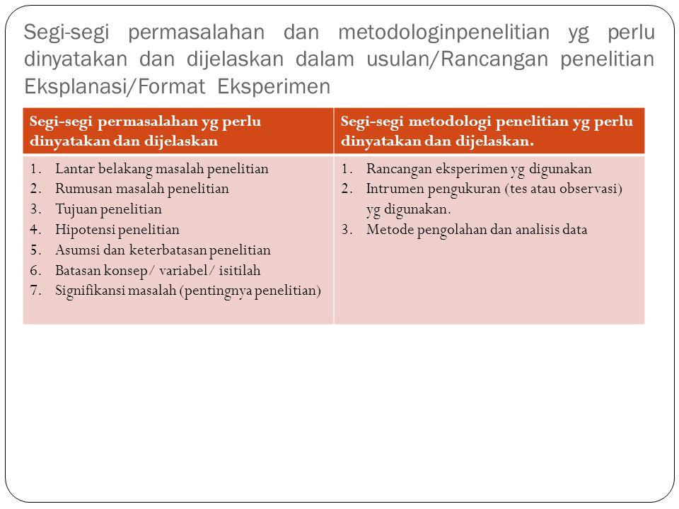 Segi-segi permasalahan dan metodologinpenelitian yg perlu dinyatakan dan dijelaskan dalam usulan/Rancangan penelitian Eksplanasi/Format Eksperimen Segi-segi permasalahan yg perlu dinyatakan dan dijelaskan Segi-segi metodologi penelitian yg perlu dinyatakan dan dijelaskan.