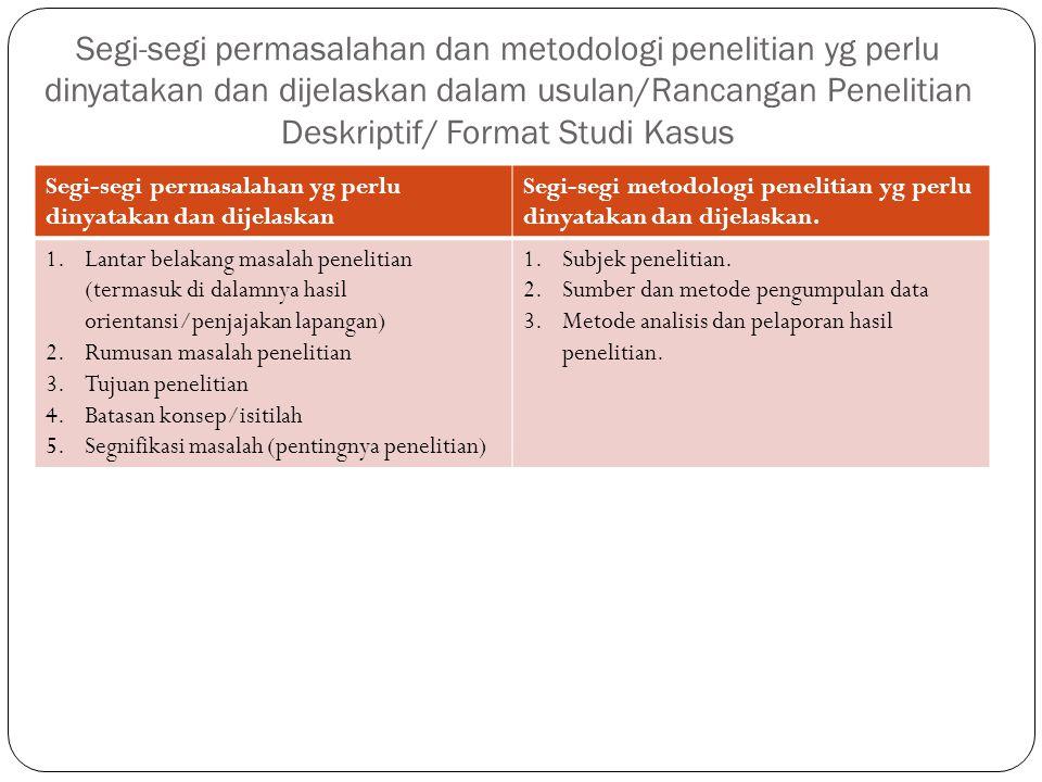 Segi-segi permasalahan dan metodologi penelitian yg perlu dinyatakan dan dijelaskan dalam usulan/Rancangan Penelitian Deskriptif/ Format Studi Kasus Segi-segi permasalahan yg perlu dinyatakan dan dijelaskan Segi-segi metodologi penelitian yg perlu dinyatakan dan dijelaskan.
