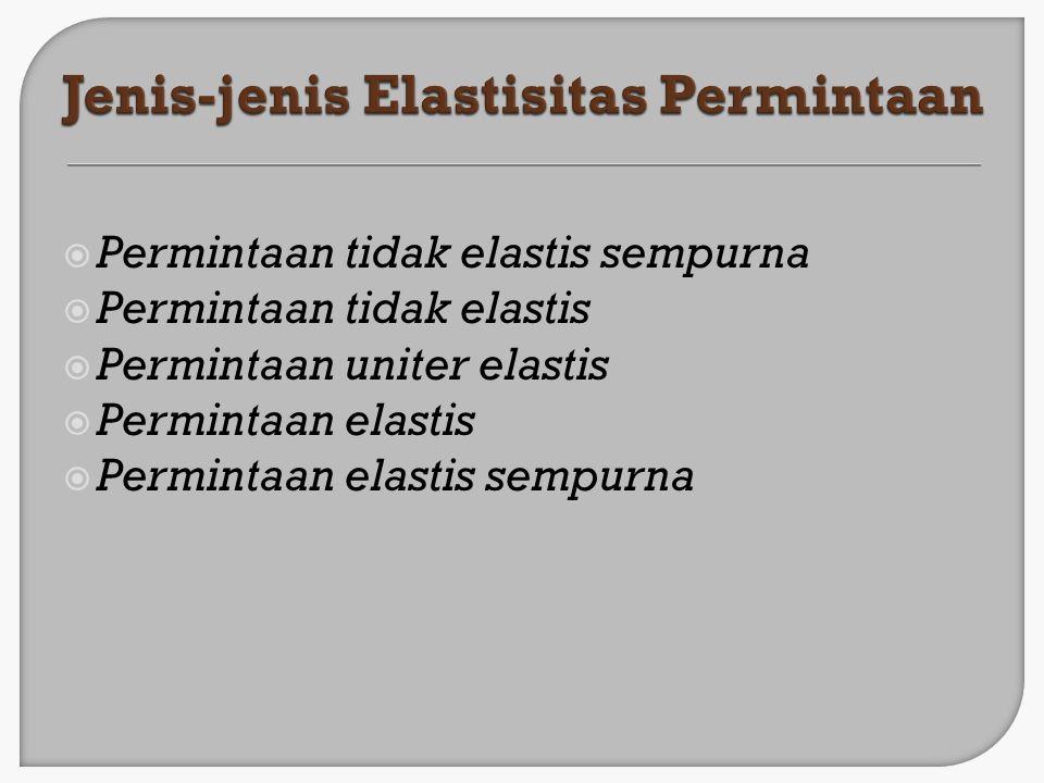  Permintaan tidak elastis sempurna  Permintaan tidak elastis  Permintaan uniter elastis  Permintaan elastis  Permintaan elastis sempurna