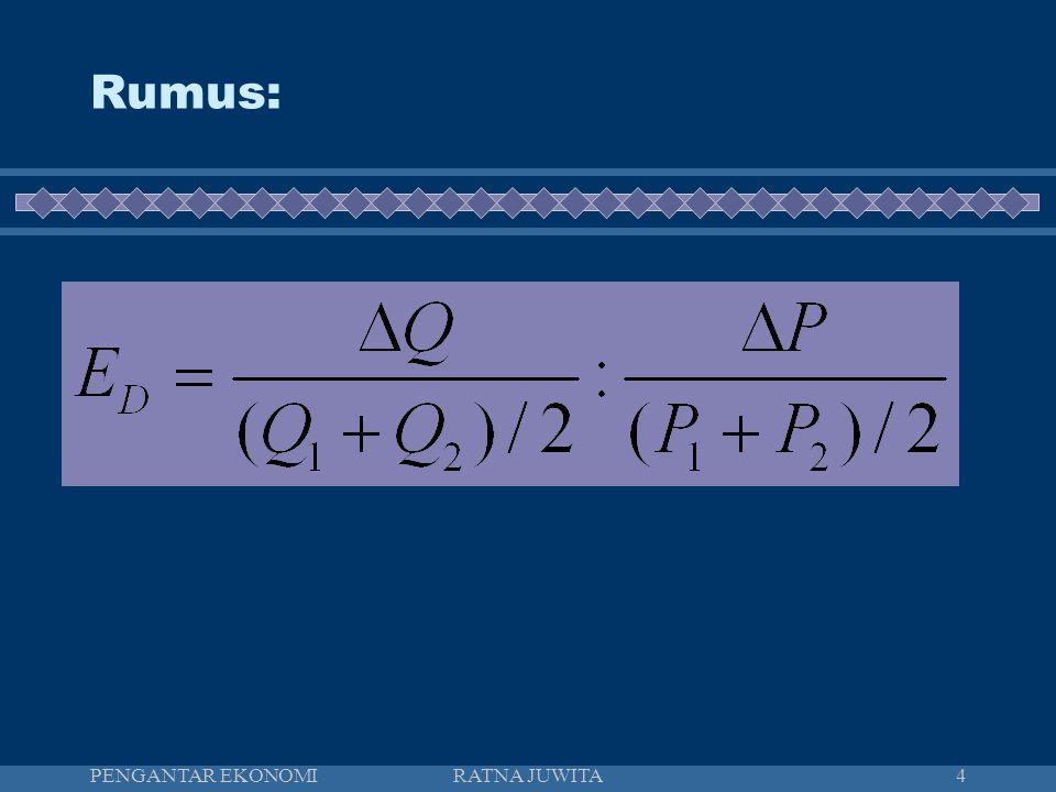 PENGANTAR EKONOMIRATNA JUWITA5 E D > 1 : permintaan besifat elastis E D = 1 : permintaan bersifat unitary (elastisitas unit) E D < 1 : permintaan bersifat inelastis