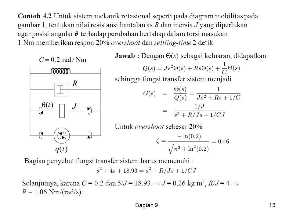 Bagian 913 Contoh 4.2 Untuk sistem mekanik rotasional seperti pada diagram mobilitas pada gambar 1, tentukan nilai resistansi bantalan as R dan inersi