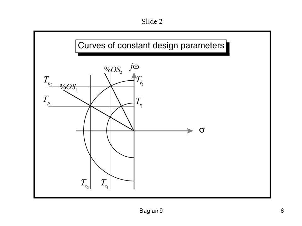 Bagian 97 4.6.1 Efek Pemindahan Pole Sepanjang Kurva Disain Slide 3 Pada slide 3 di atas, step-respons untuk sistem yang pole-pole-nya dipindahkan, tidak mengubah  d.