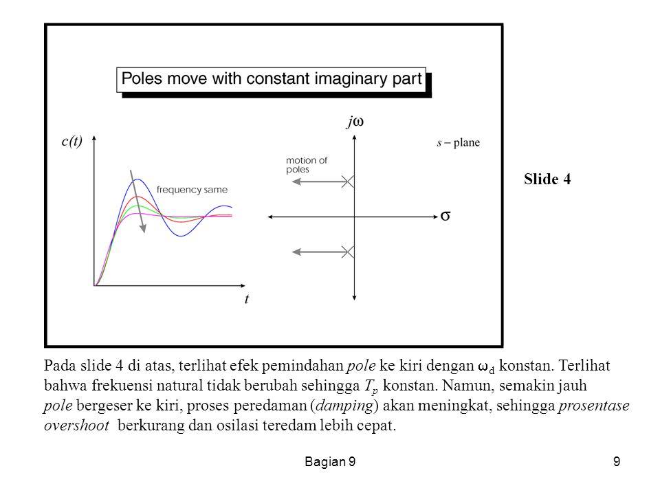 Bagian 99 Slide 4 Pada slide 4 di atas, terlihat efek pemindahan pole ke kiri dengan  d konstan. Terlihat bahwa frekuensi natural tidak berubah sehin