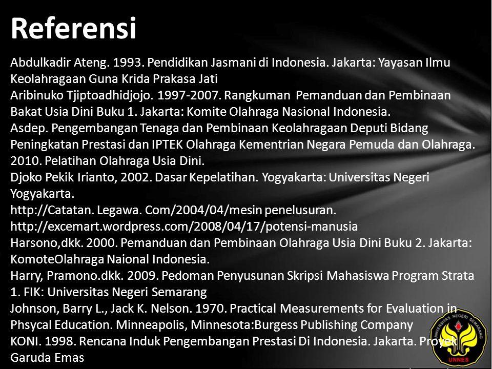 Referensi Abdulkadir Ateng. 1993. Pendidikan Jasmani di Indonesia. Jakarta: Yayasan Ilmu Keolahragaan Guna Krida Prakasa Jati Aribinuko Tjiptoadhidjoj