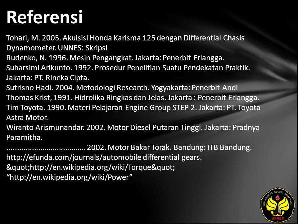 Referensi Tohari, M. 2005. Akuisisi Honda Karisma 125 dengan Differential Chasis Dynamometer. UNNES: Skripsi Rudenko, N. 1996. Mesin Pengangkat. Jakar