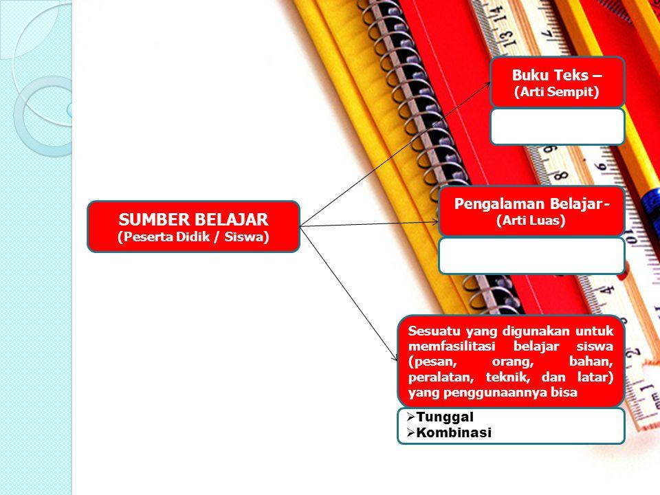KATEGORISASI SUMBER BELAJAR Sengaja dirancang untuk pembelajaran (by design) Tidak sengaja dirancang, tapi dapat diberdayakan untuk pembelajaran (by utilization) Dan