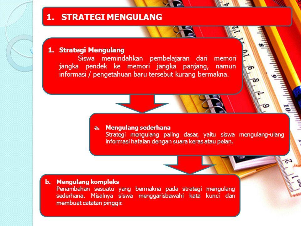 1.STRATEGI MENGULANG 1.Strategi Mengulang Siswa memindahkan pembelajaran dari memori jangka pendek ke memori jangka panjang, namun informasi / pengeta