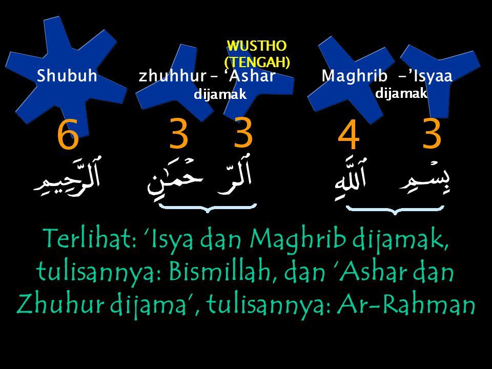 Shubuh zhuhhur – 'Ashar Maghrib -'Isyaa WUSTHO (TENGAH) Terlihat: 'Isya dan Maghrib dijamak, tulisannya: Bismillah, dan 'Ashar dan Zhuhur dijama', tulisannya: Ar-Rahman