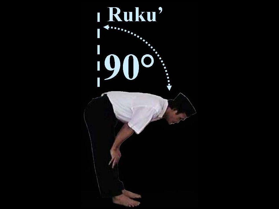 Dari Defenisi.1 Gerak Ruku' = gerak 90º ini Kita dapat tahu Kalau gerak satu raka'at itu = gerak 360 derajat = satu putaran