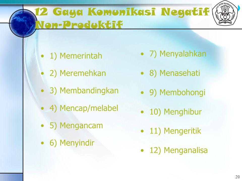BYC 20 12 Gaya Komunikasi Negatif / Non-Produktif 1) Memerintah 2) Meremehkan 3) Membandingkan 4) Mencap/melabel 5) Mengancam 6) Menyindir 7) Menyalah