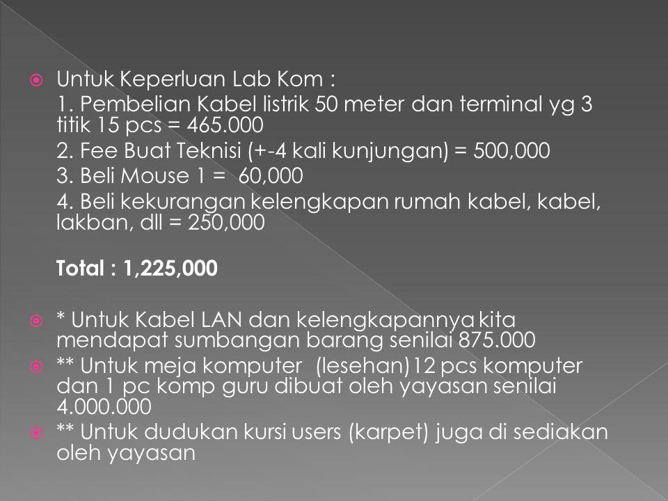  Untuk Keperluan Lab Kom : 1. Pembelian Kabel listrik 50 meter dan terminal yg 3 titik 15 pcs = 465.000 2. Fee Buat Teknisi (+-4 kali kunjungan) = 50