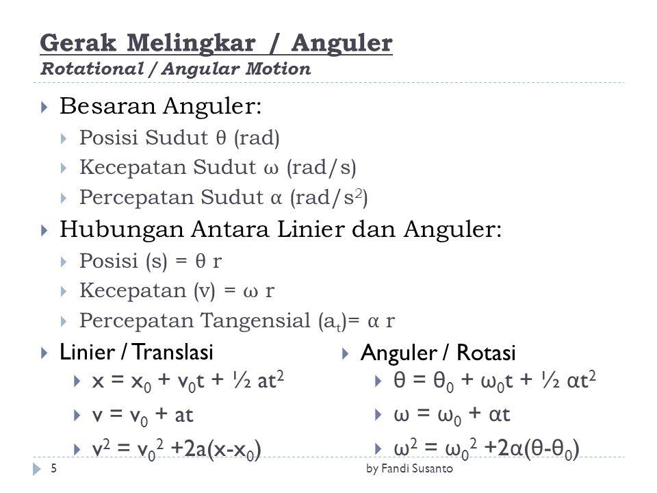 Gerak Melingkar / Anguler Rotational / Angular Motion  Besaran Anguler:  Posisi Sudut θ (rad)  Kecepatan Sudut ω (rad/s)  Percepatan Sudut α (rad/