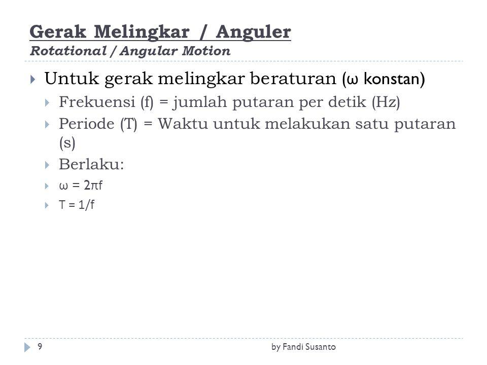 Gerak Melingkar / Anguler Rotational / Angular Motion  Sebuah kipas angin melakukan 1200 putaran per menit.