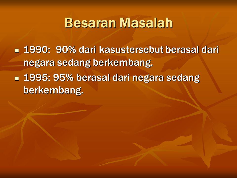 Besaran Masalah 1990: 90% dari kasustersebut berasal dari negara sedang berkembang. 1990: 90% dari kasustersebut berasal dari negara sedang berkembang