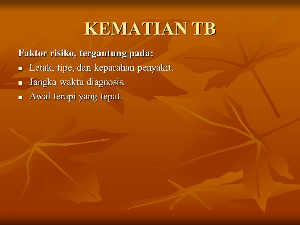 KEMATIAN TB KEMATIAN TB Faktor risiko, tergantung pada: Letak, tipe, dan keparahan penyakit. Letak, tipe, dan keparahan penyakit. Jangka waktu diagnos