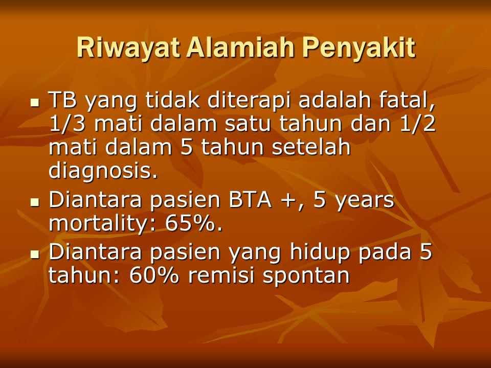 Gejala klinis batuk (paling dini dan paling sering) > 2 mg, dahak (kental dan sedikit, kuning/kuning hijau), batuk (paling dini dan paling sering) > 2 mg, dahak (kental dan sedikit, kuning/kuning hijau), batuk darah, batuk darah, nyeri dada, wheezing, sesak nafas (dyspnea) nyeri dada, wheezing, sesak nafas (dyspnea) Gejala umum seperti panas badan, menggigil, keringat malam, gangguan menstruasi, anoreksia, dan berat badan menurun.