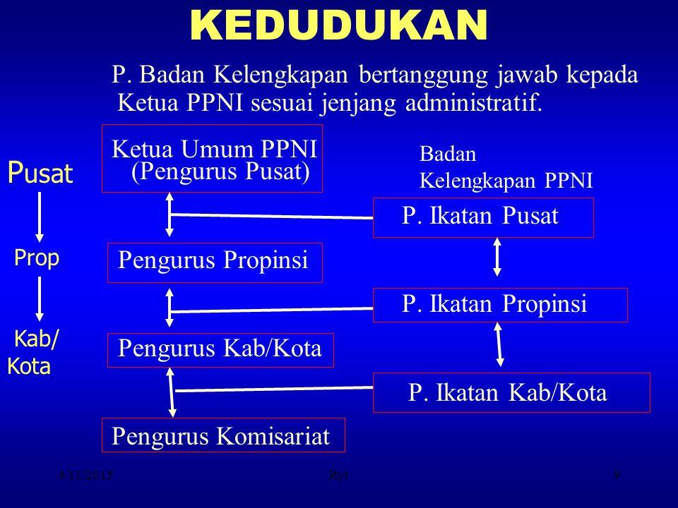 4/11/2015Ryt9 KEDUDUKAN P. Badan Kelengkapan bertanggung jawab kepada Ketua PPNI sesuai jenjang administratif. Ketua Umum PPNI (Pengurus Pusat) P. Ika
