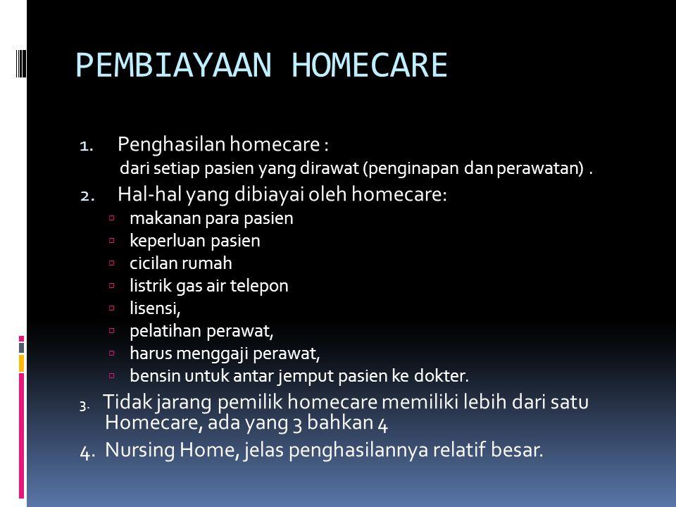 PEMBIAYAAN HOMECARE 1.