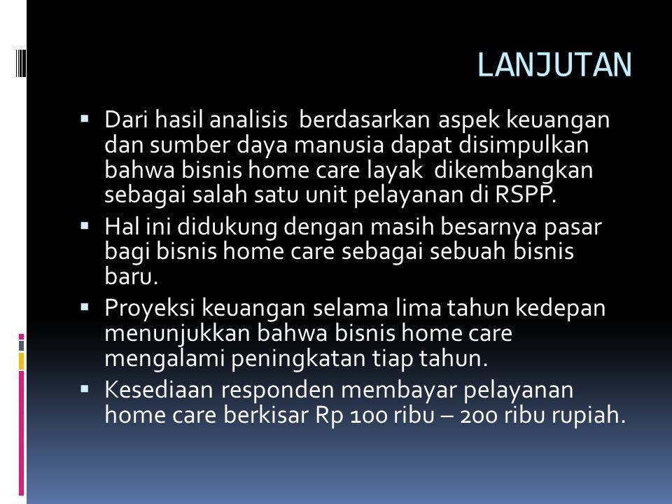 LANJUTAN  Dari hasil analisis berdasarkan aspek keuangan dan sumber daya manusia dapat disimpulkan bahwa bisnis home care layak dikembangkan sebagai salah satu unit pelayanan di RSPP.
