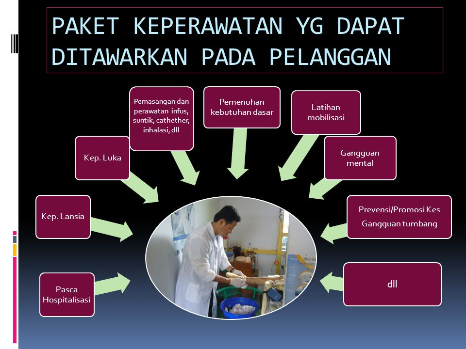 PAKET KEPERAWATAN YG DAPAT DITAWARKAN PADA PELANGGAN Pasca Hospitalisasi Kep.