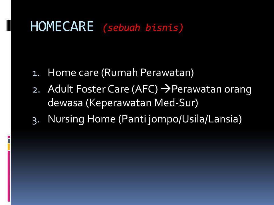 HOMECARE (sebuah bisnis) 1.Home care (Rumah Perawatan) 2.