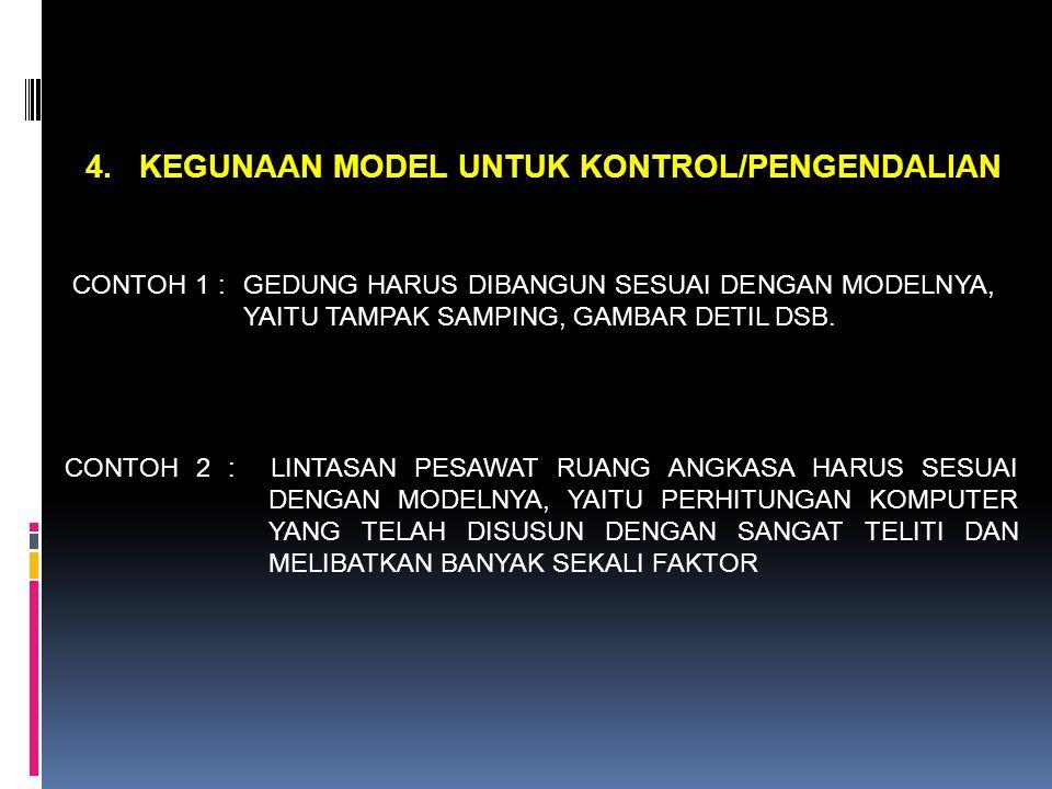 4. KEGUNAAN MODEL UNTUK KONTROL/PENGENDALIAN CONTOH 1 : GEDUNG HARUS DIBANGUN SESUAI DENGAN MODELNYA, YAITU TAMPAK SAMPING, GAMBAR DETIL DSB. CONTOH 2