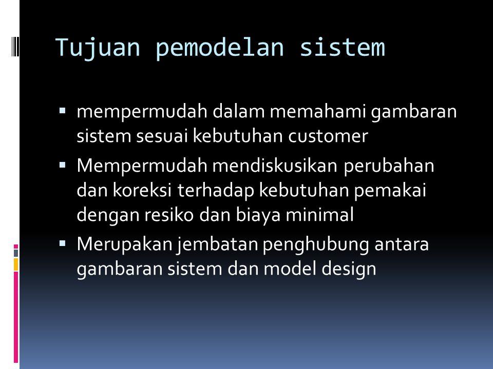 Tujuan pemodelan sistem  mempermudah dalam memahami gambaran sistem sesuai kebutuhan customer  Mempermudah mendiskusikan perubahan dan koreksi terha