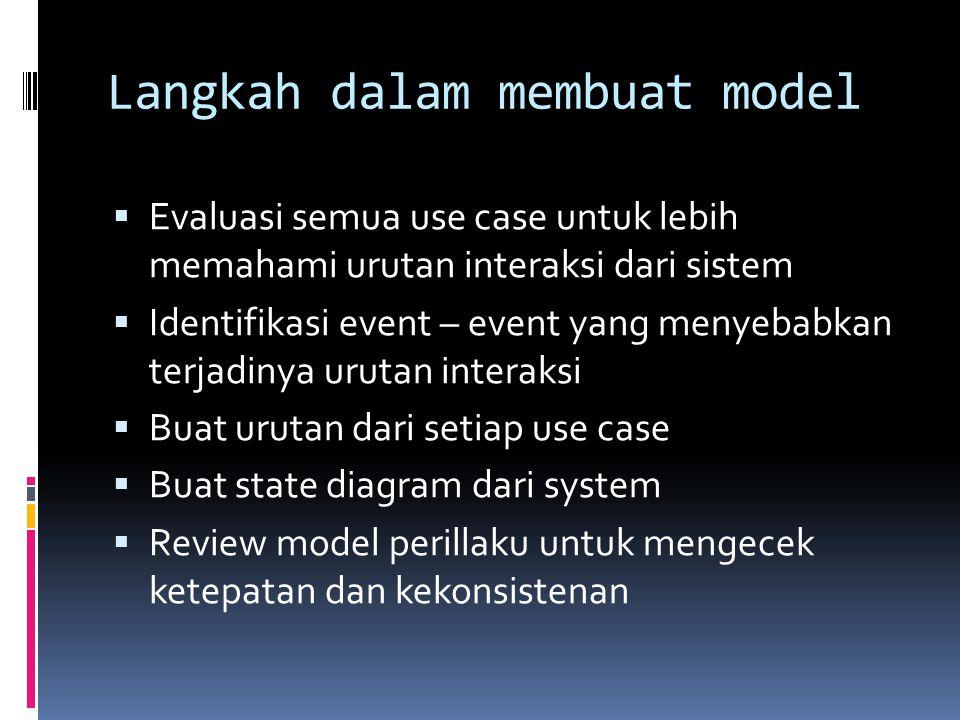 Langkah dalam membuat model  Evaluasi semua use case untuk lebih memahami urutan interaksi dari sistem  Identifikasi event – event yang menyebabkan