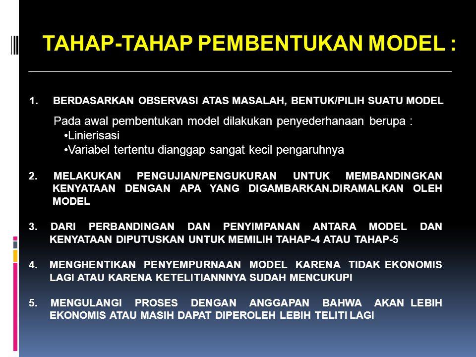 TAHAP-TAHAP PEMBENTUKAN MODEL : 1. BERDASARKAN OBSERVASI ATAS MASALAH, BENTUK/PILIH SUATU MODEL Pada awal pembentukan model dilakukan penyederhanaan b